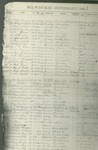 Milwaukie Infirmary Ledger sheet from 1863